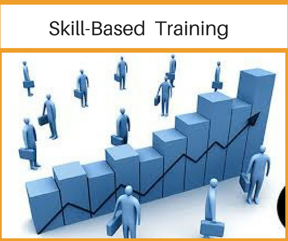 At strategic HR and Training, the skill based training programs focus on human resource development